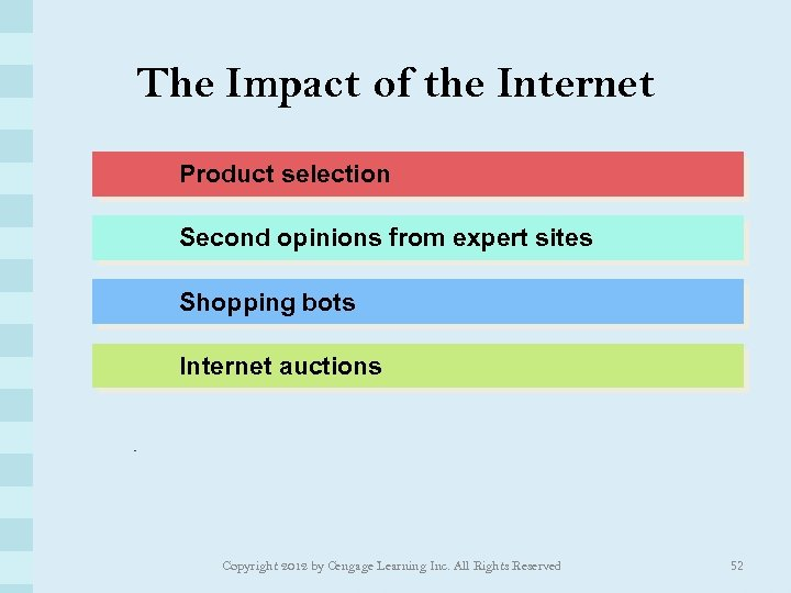 The Impact of the Internet Product selection Second opinions from expert sites Shopping bots