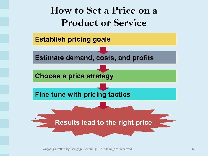 How to Set a Price on a Product or Service Establish pricing goals Estimate