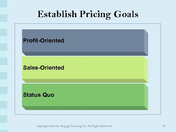 Establish Pricing Goals Profit-Oriented Sales-Oriented Status Quo Copyright 2012 by Cengage Learning Inc. All