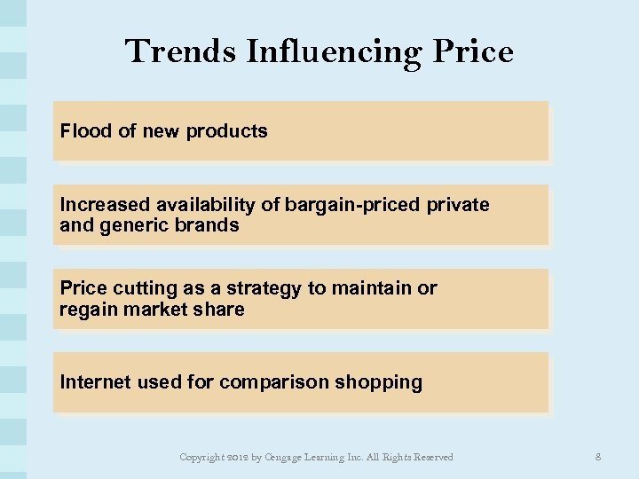 Trends Influencing Price Flood of new products Increased availability of bargain-priced private and generic