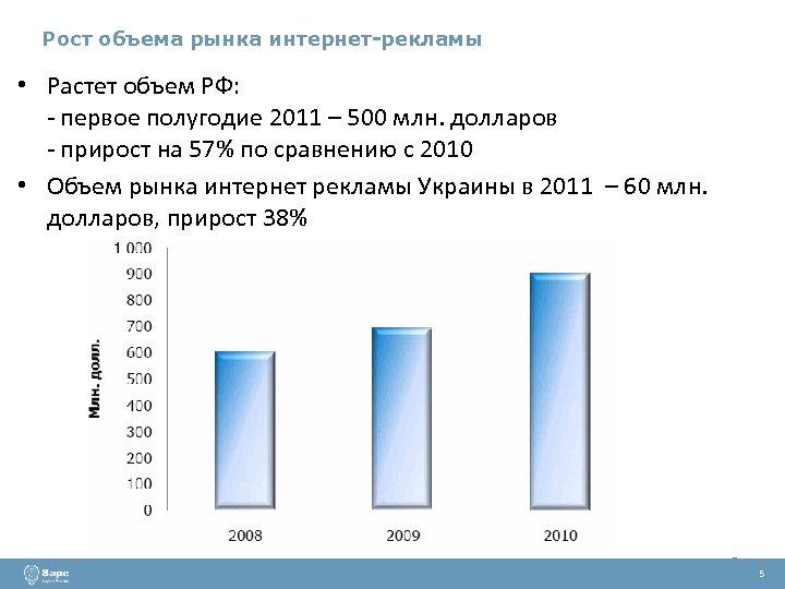 Рост объема рынка интернет-рекламы • Растет объем РФ: - первое полугодие 2011 – 500