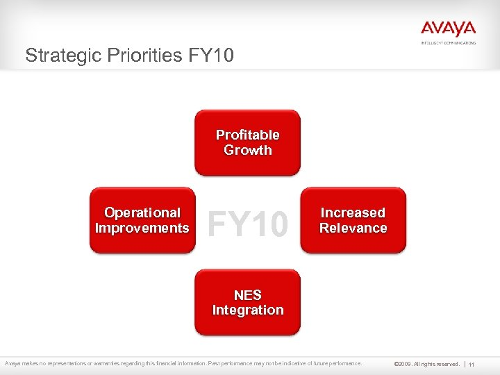 Strategic Priorities FY 10 Profitable Growth Operational Improvements FY 10 Increased Relevance NES Integration