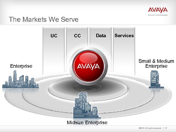 The Markets We Serve UC CC Data Services Small & Medium Enterprise Midsize Enterprise