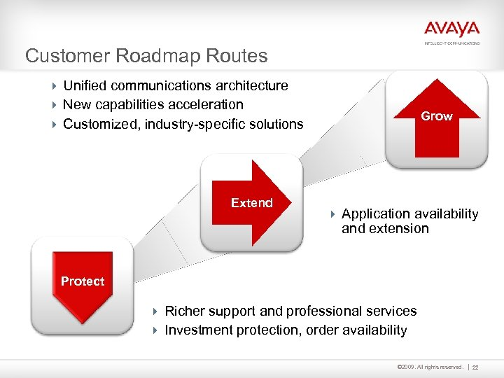 Customer Roadmap Routes 4 Unified communications architecture 4 New capabilities acceleration 4 Customized, industry-specific