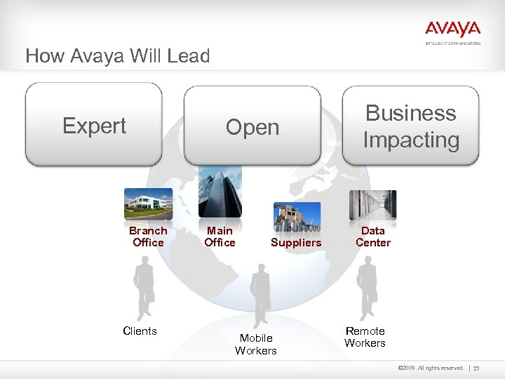 How Avaya Will Lead Expert Open Branch Office Clients Main Office Suppliers Mobile Workers