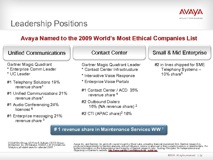 Leadership Positions Avaya Named to the 2009 World's Most Ethical Companies List Unified Communications