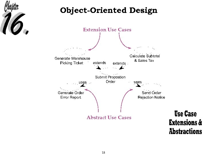 Object-Oriented Design Extension Use Cases Abstract Use Cases 13