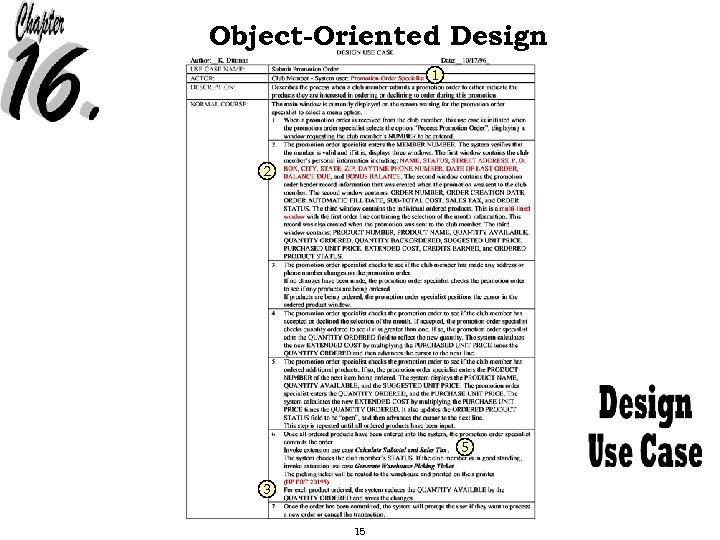 Object-Oriented Design 1 2 5 3 15