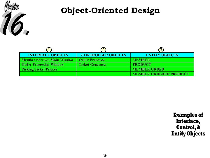 Object-Oriented Design 1 2 19 3
