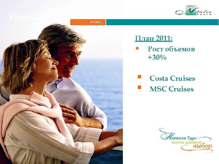 Круизы КРУИЗЫ Итальянские Альпы План 2011: § Рост объемов +30% § § Costa Cruises