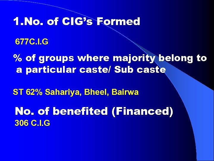 1. No. of CIG's Formed 677 C. I. G % of groups where majority