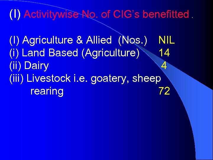 (I) Activitywise No. of CIG's benefitted. (I) Agriculture & Allied (Nos. ) NIL (i)