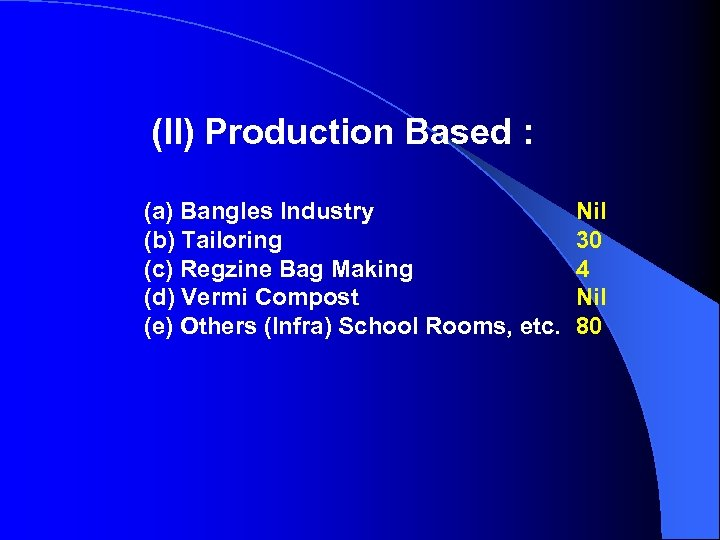 (II) Production Based : (a) Bangles Industry (b) Tailoring (c) Regzine Bag Making (d)