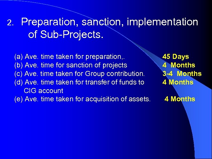 2. Preparation, sanction, implementation of Sub-Projects. (a) Ave. time taken for preparation, . (b)