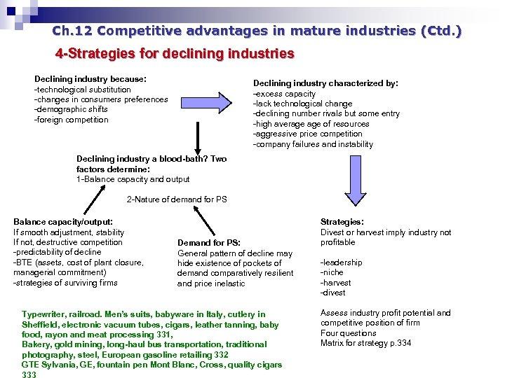 Digital Maturity Model And Digital Pivots