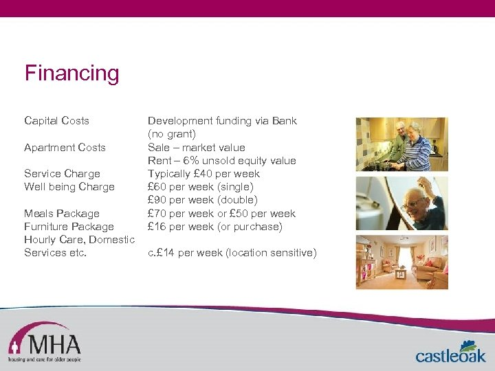 Financing Capital Costs Apartment Costs Service Charge Well being Charge Meals Package Furniture Package