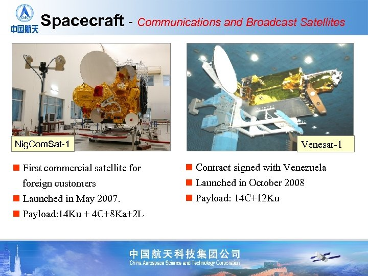 Spacecraft - Communications and Broadcast Satellites Nig. Com. Sat-1 n First commercial satellite foreign