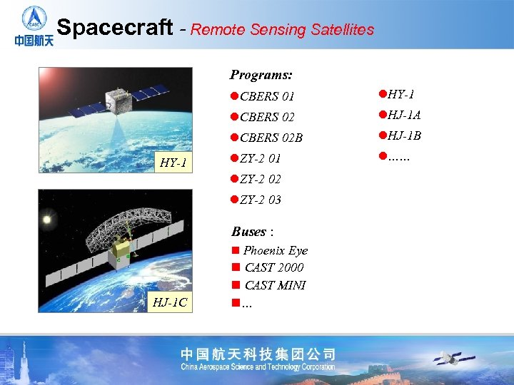 Spacecraft - Remote Sensing Satellites Programs: l. CBERS 01 l. CBERS 02 l. HJ-1