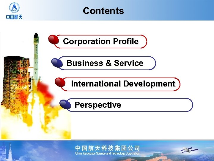 Contents Corporation Profile Business & Service International Development Perspective