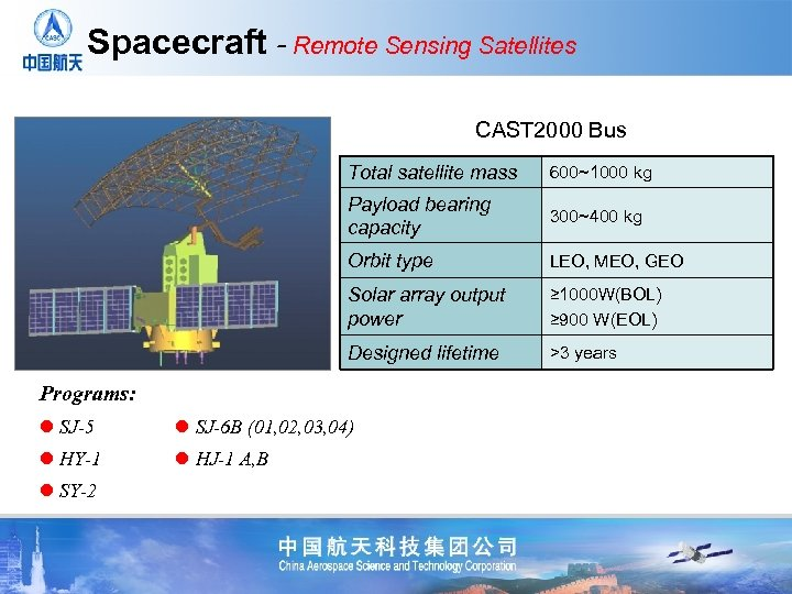 Spacecraft - Remote Sensing Satellites CAST 2000 Bus Total satellite mass 600~1000 kg Payload