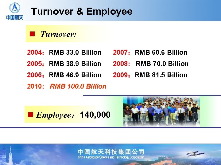 Turnover & Employee n Turnover: 2004:RMB 33. 0 Billion 2007:RMB 60. 6 Billion 2005:RMB