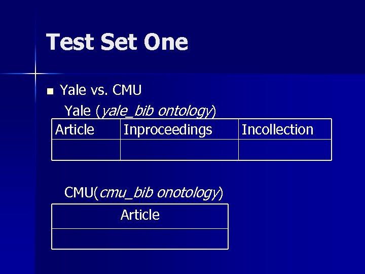 Test Set One n Yale vs. CMU Yale (yale_bib ontology) Article Inproceedings CMU(cmu_bib onotology)