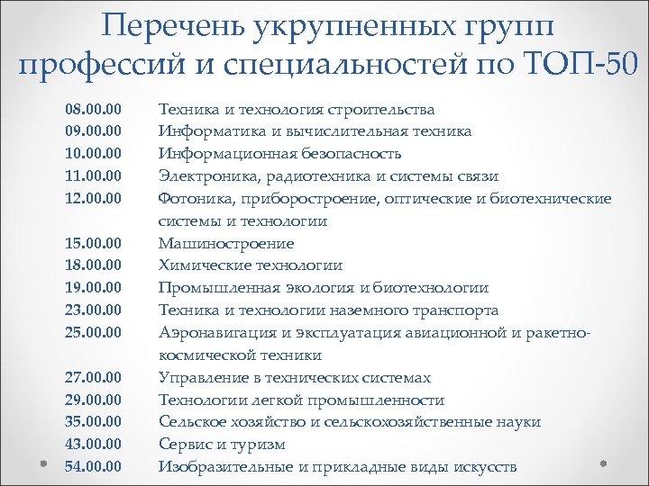 Перечень укрупненных групп профессий и специальностей по ТОП-50 08. 00 09. 00 10. 00