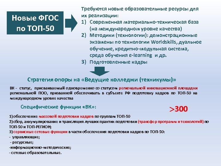 Новые ФГОС по ТОП-50 Требуются новые образовательные ресурсы для их реализации: 1) Современная материально-техническая