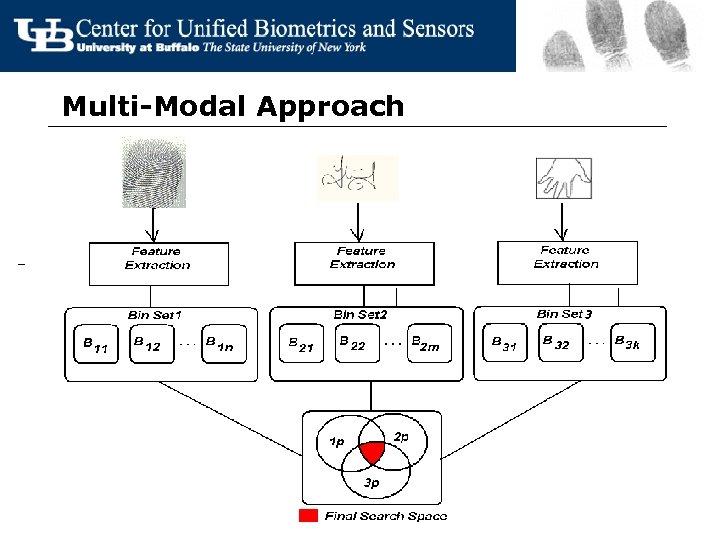 Multi-Modal Approach