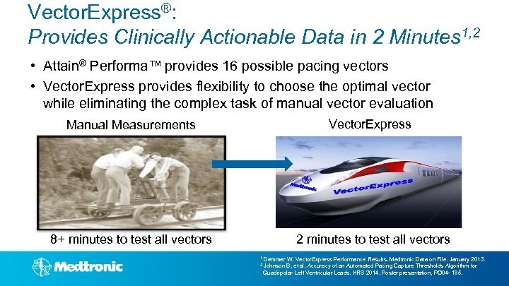 Vector. Express®: Provides Clinically Actionable Data in 2 Minutes 1, 2 • Attain® Performa™