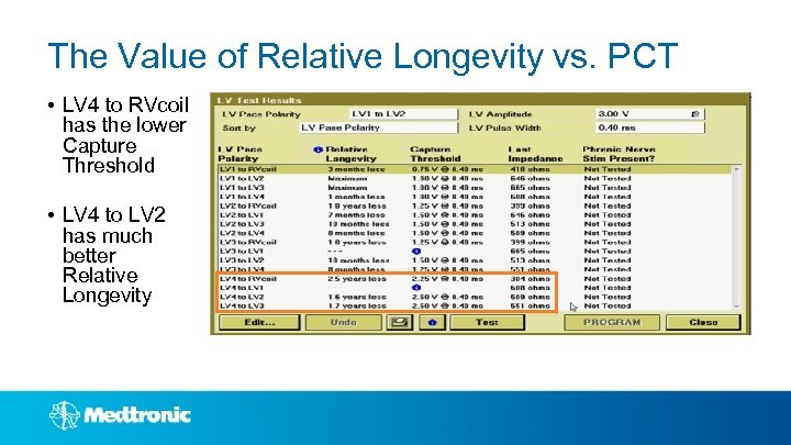The Value of Relative Longevity vs. PCT • LV 4 to RVcoil has the