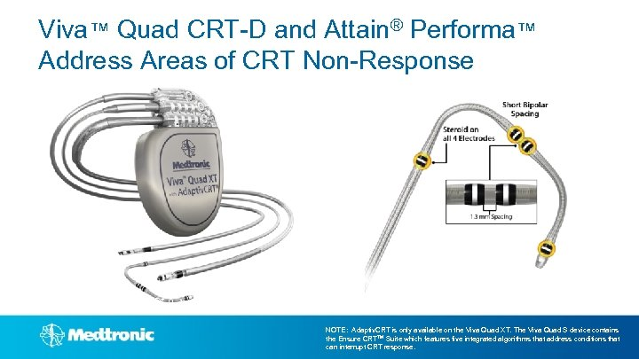 Viva™ Quad CRT-D and Attain® Performa™ Address Areas of CRT Non-Response LV 3 LV