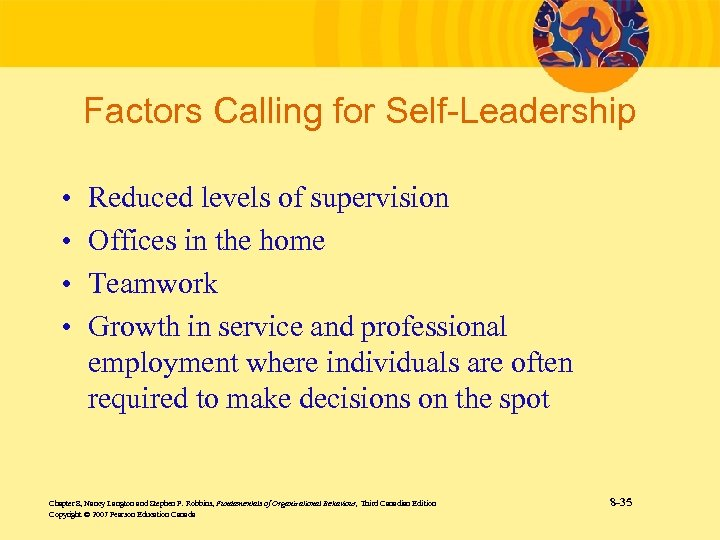 Factors Calling for Self-Leadership • • Reduced levels of supervision Offices in the home