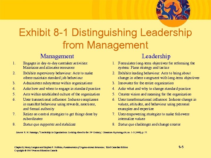 Exhibit 8 -1 Distinguishing Leadership from Management 1. 2. 3. 4. 5. 6. 7.