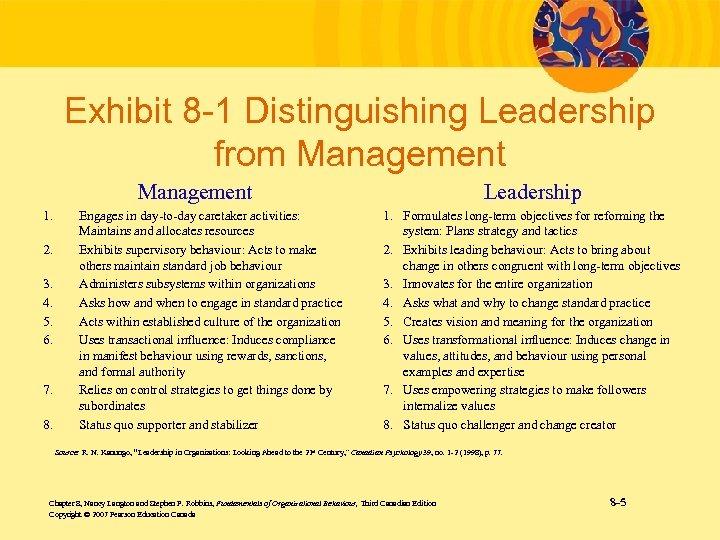 Exhibit 8 -1 Distinguishing Leadership from Management 1. 2. 3. 4. 5. 6. 7.