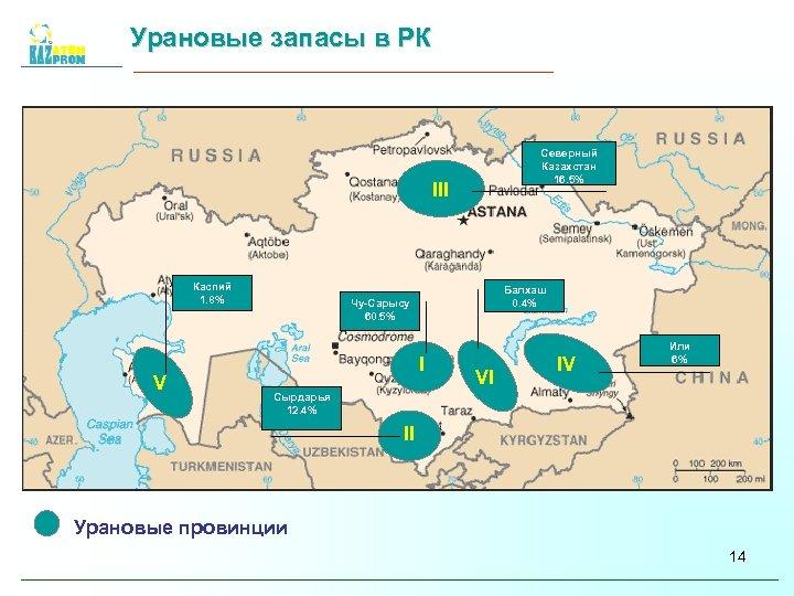 Урановые запасы в РК Северный Казахстан 16. 5% III Каспий 1. 8% V Балхаш