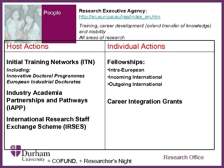 People Ideas Research Executive Agency: http: //ec. europa. eu/rea/index_en. htm Training, career development (or/and