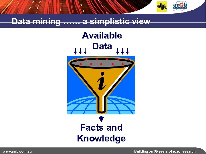 Data mining …… a simplistic view Available Data Facts and Knowledge www. arrb. com.