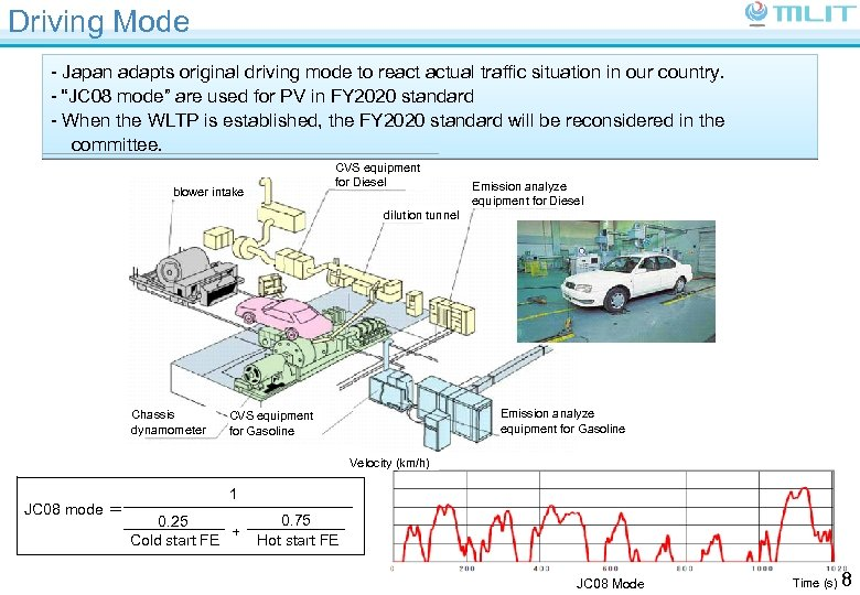 Driving Mode - Japan adapts original driving mode to react actual traffic situation in