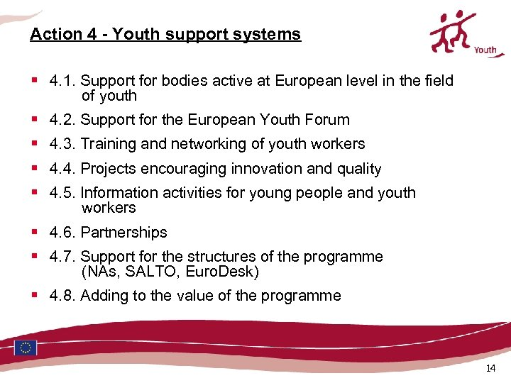 Action 4 - Youth support systems § 4. 1. Support for bodies active at
