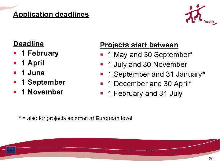 Application deadlines Deadline § 1 February § 1 April § 1 June § 1
