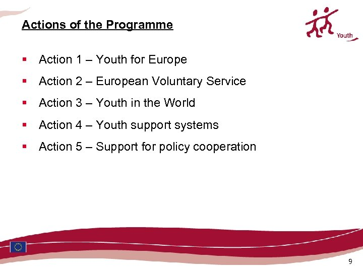 Actions of the Programme § Action 1 – Youth for Europe § Action 2
