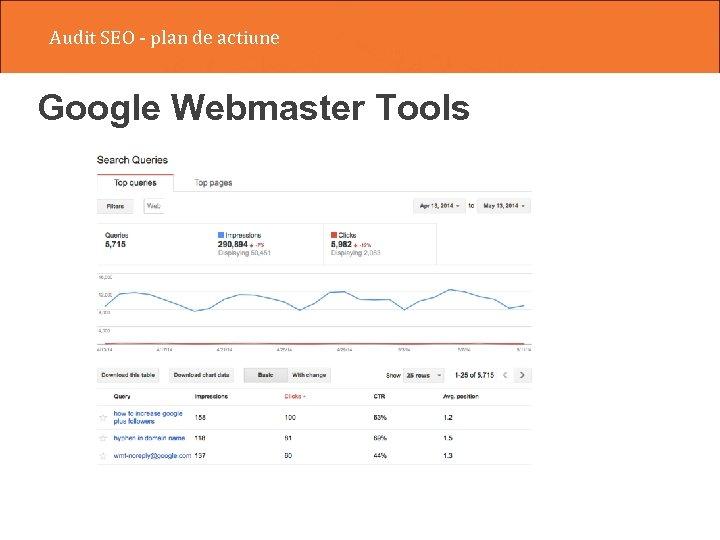 Audit SEO - plan de actiune Google Webmaster Tools
