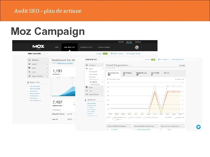 Audit SEO - plan de actiune Moz Campaign