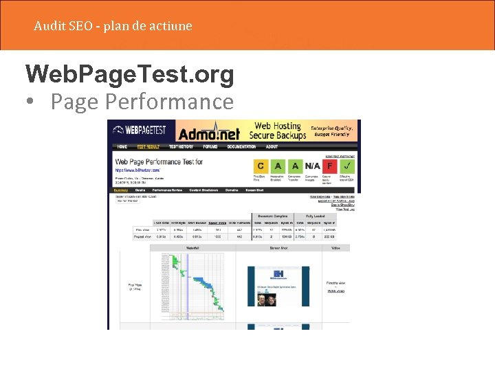 Audit SEO - plan de actiune Web. Page. Test. org • Page Performance