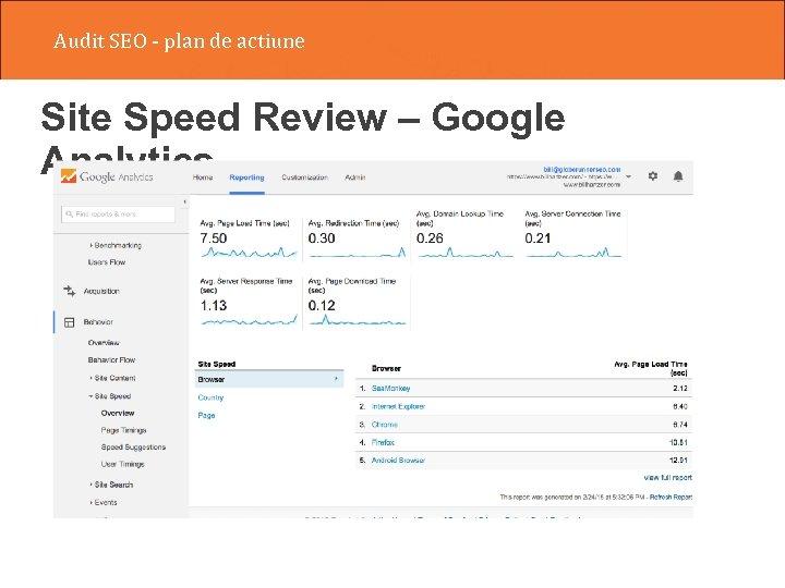 Audit SEO - plan de actiune Site Speed Review – Google Analytics