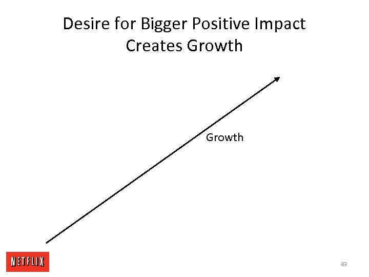 Desire for Bigger Positive Impact Creates Growth 43