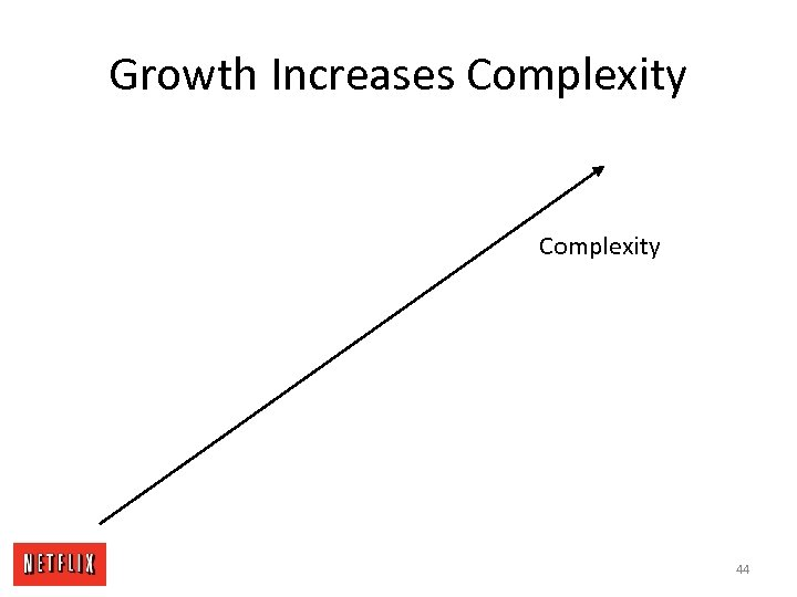 Growth Increases Complexity 44