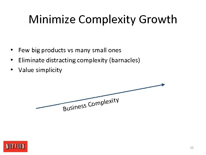 Minimize Complexity Growth • Few big products vs many small ones • Eliminate distracting