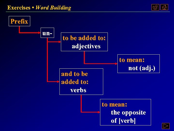 Exercises • Word Building Prefix un- to be added to: adjectives and to be